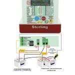 Зарядный конвертер Sterling Power BB1230