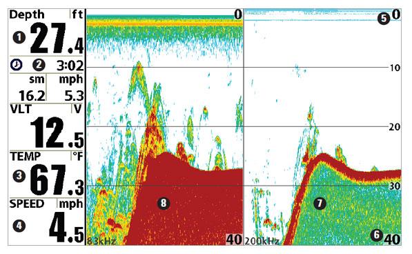 Раздельный вид с сонаров с разной частотой