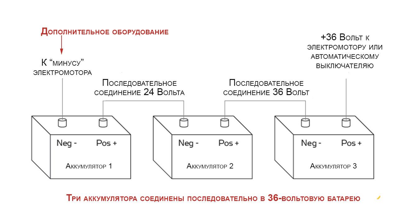 Схема подключения 36-вольтового лодочного электромотора к аккумуляторам