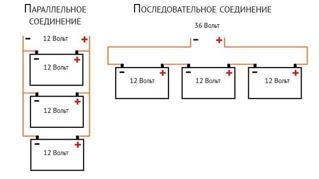 Параллельное и последовательное соединение аккумуляторов