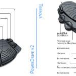 Сравнение педалей Minn Kota Terrova и PowerDrive