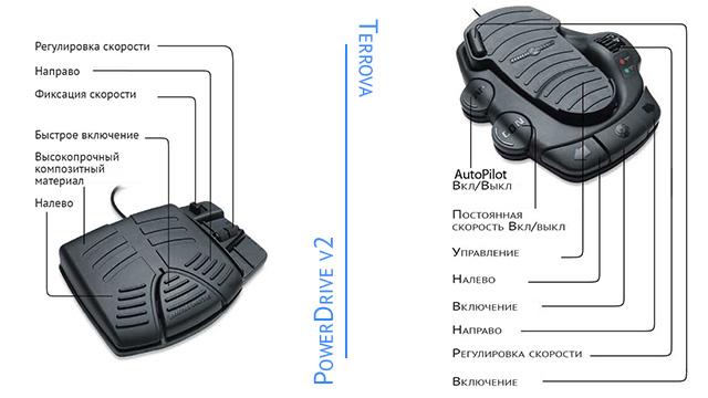Сравнение педалей электромоторов Minn Kota Terrova и Minn Kota PowerDrive
