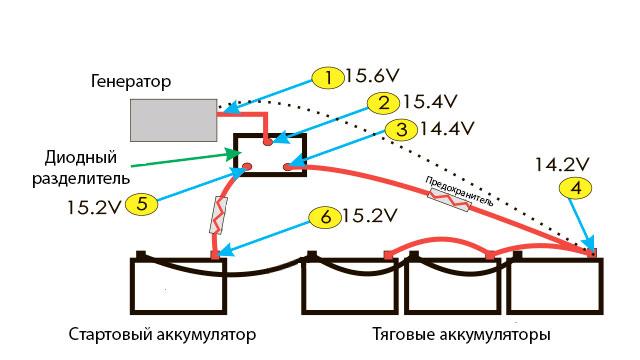 Схема зарядки стартового и тяговых лодочных аккумуляторов