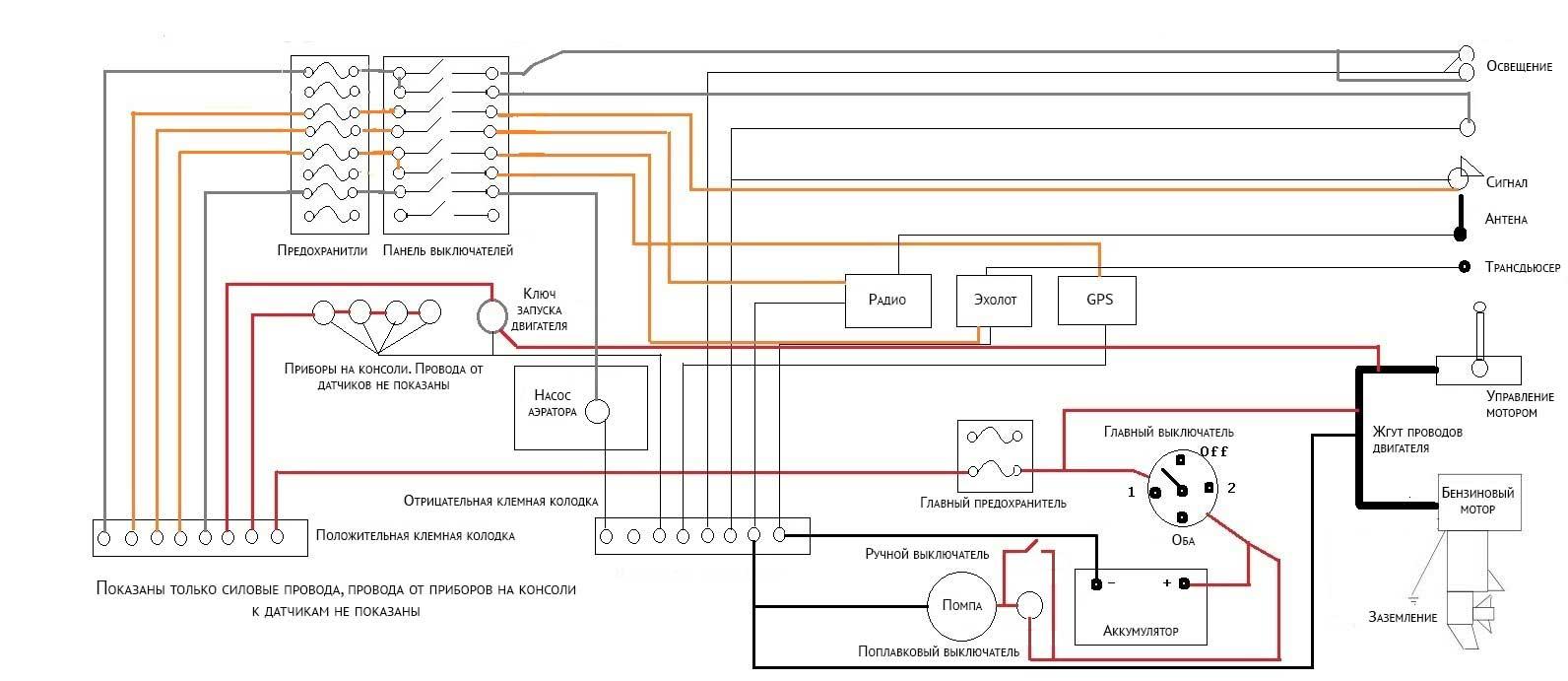 Электрическая схема подключения оборудования на небольшом катере