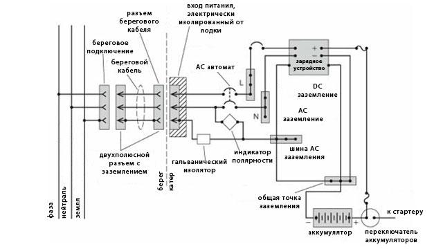 Схема установки зарядного устройства