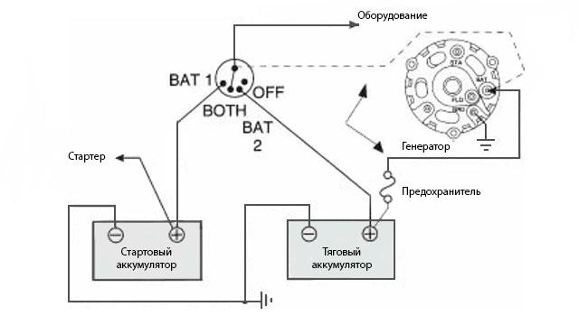 Схема подключения двух аккумуляторов для зарядки от генератора