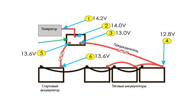 Падение напряжения на диодном изоляторе аккумуляторов