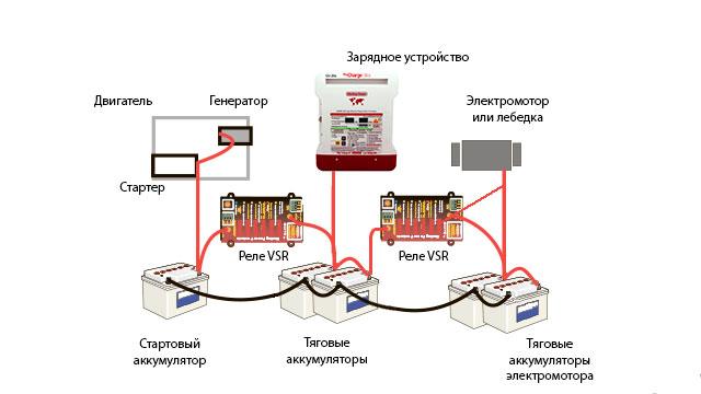 Схема использования VSR реле для зарядки нескольких аккумуляторов