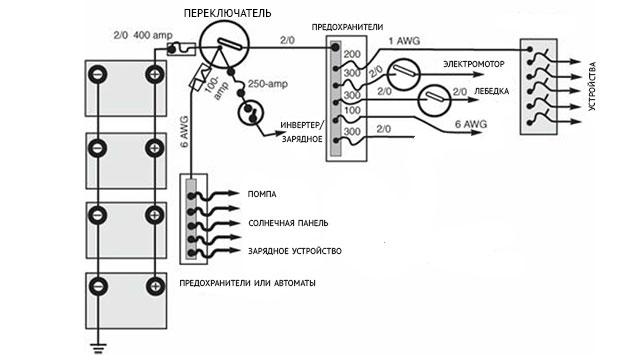 Схема подключения устройств постоянной готовности на катере