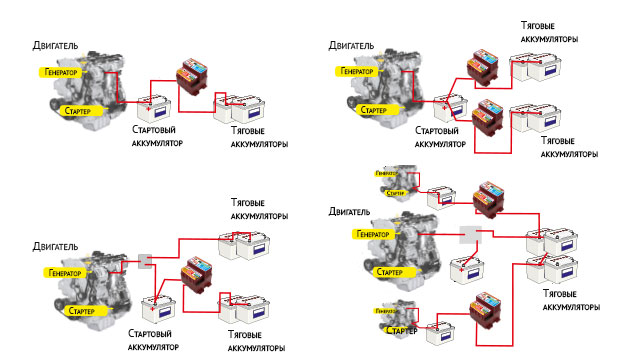 Схемы подключения зарядных устройств Sterling BBW