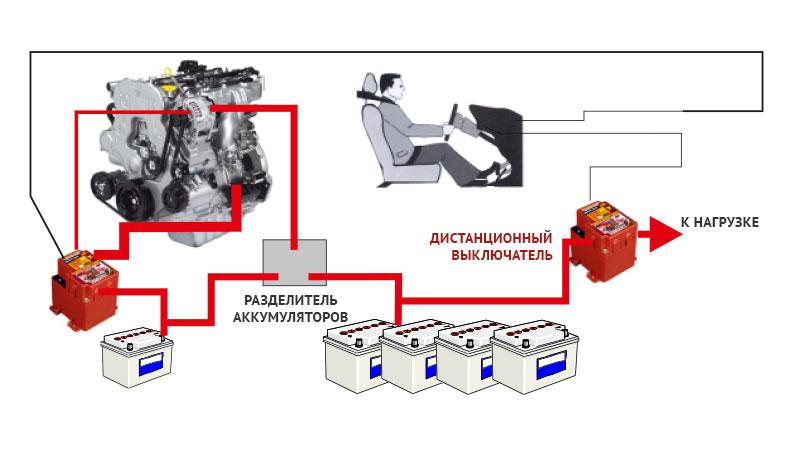 Схема подключения разделителя аккумуляторов