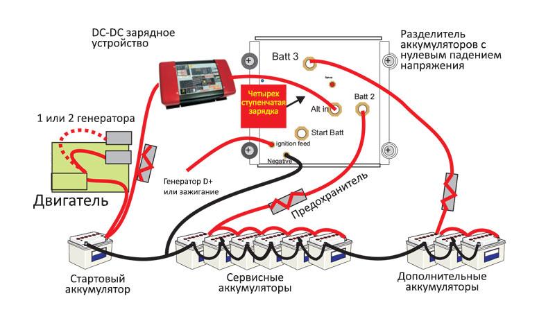 Схема подключения трех аккумуляторных групп к одному источнику зарядки
