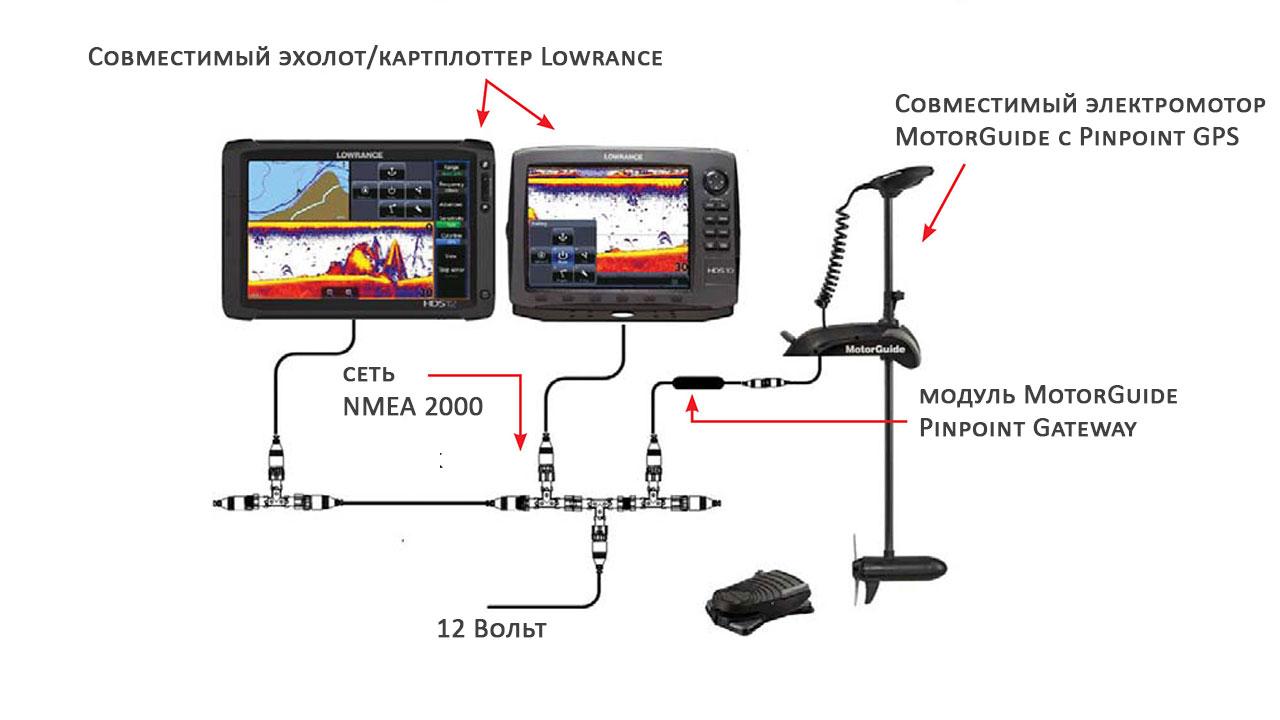 Схема подключения мотора МotorGuide к эхолоту Lowrance.