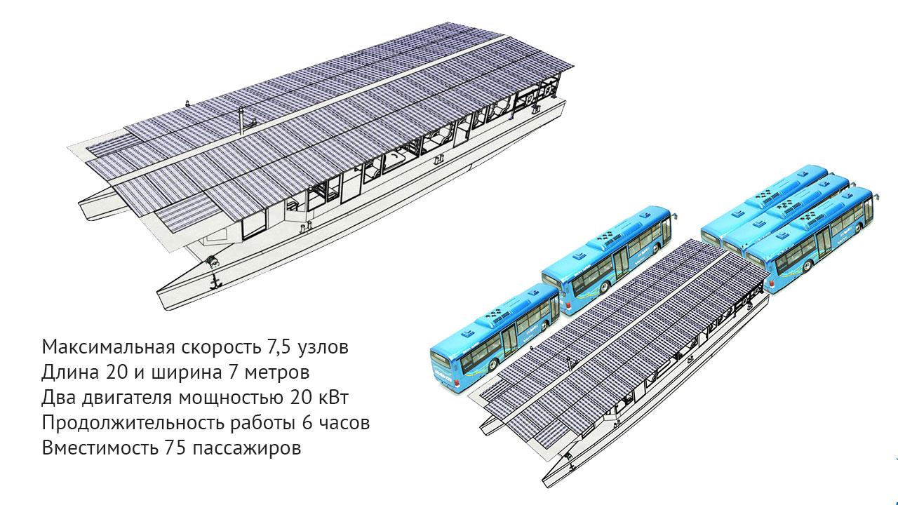 Электрический паром на солнечных батареях