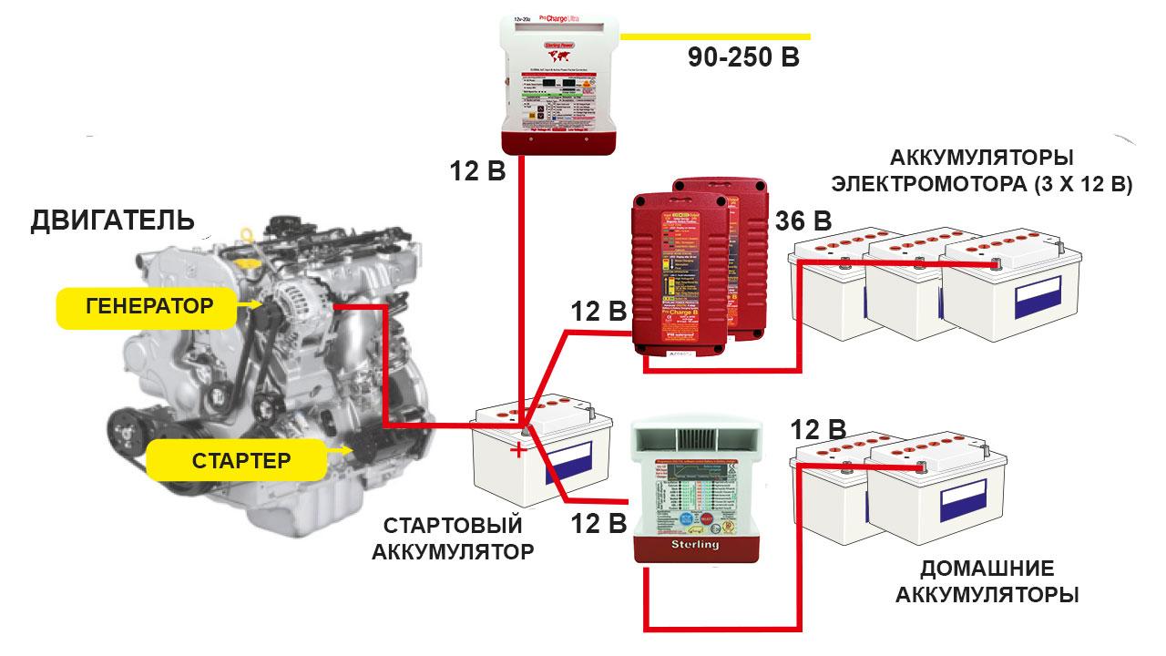 Схема зарядки аккумуляторов на катере с 36-вольтовым лодочным электромотором Minn Kota