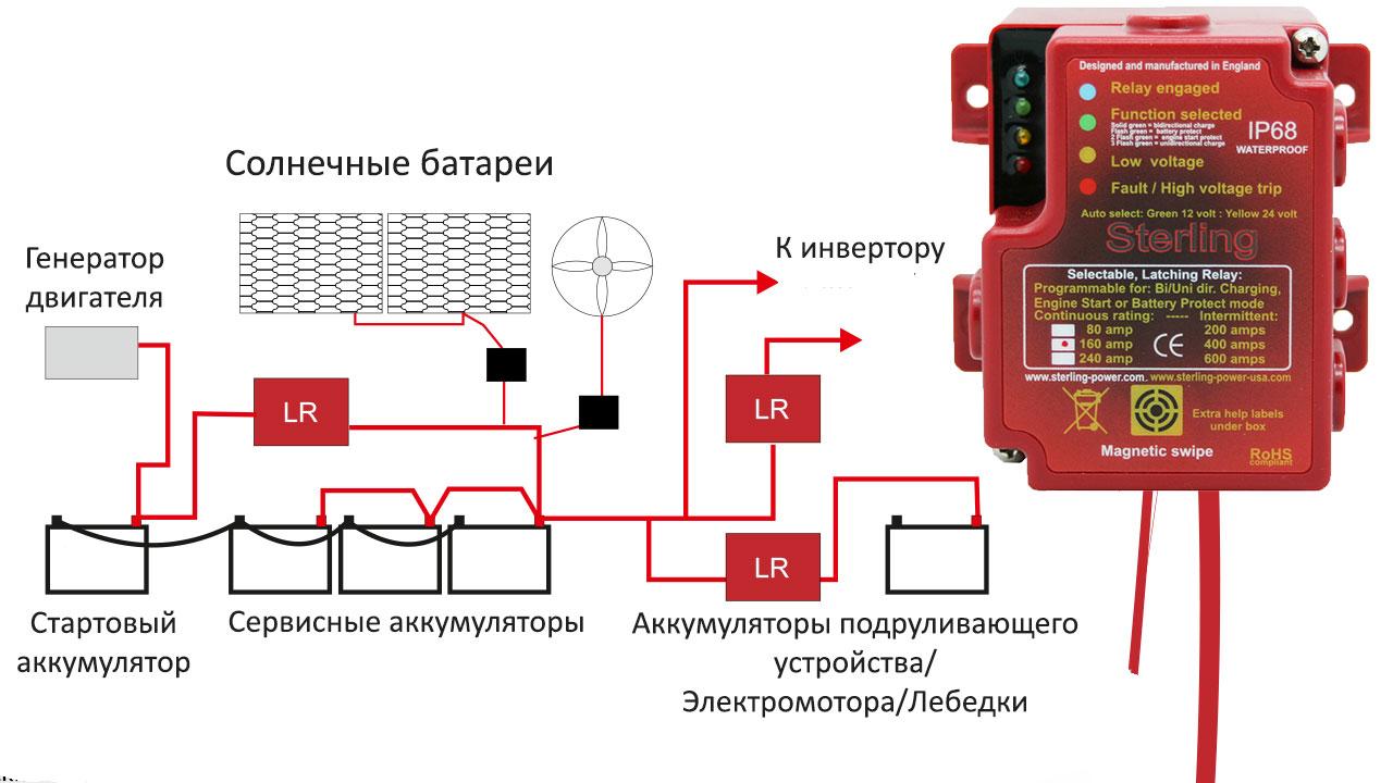 Схема подключения нескольких аккумуляторов к солнечной панели