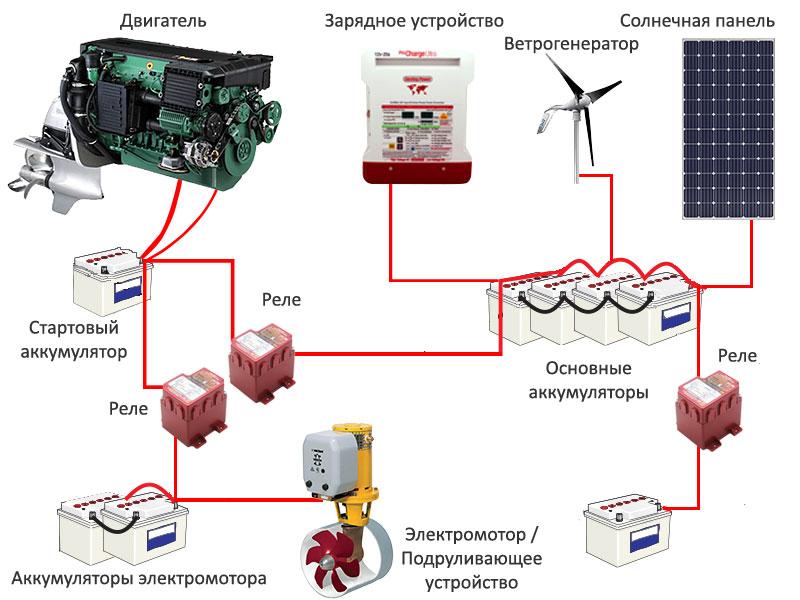 Схема зарядки аккумуляторов на катере или яхте с помощью реле