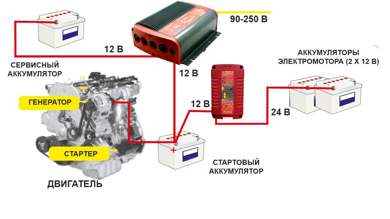 Схема подключения устройств для зарядки лодочных аккумуляторов