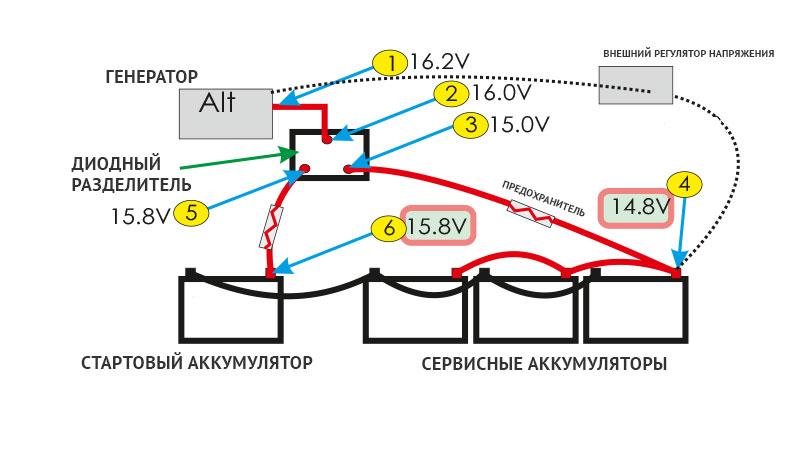 Зарядка двух аккумуляторов от генератора через диодный изолятор