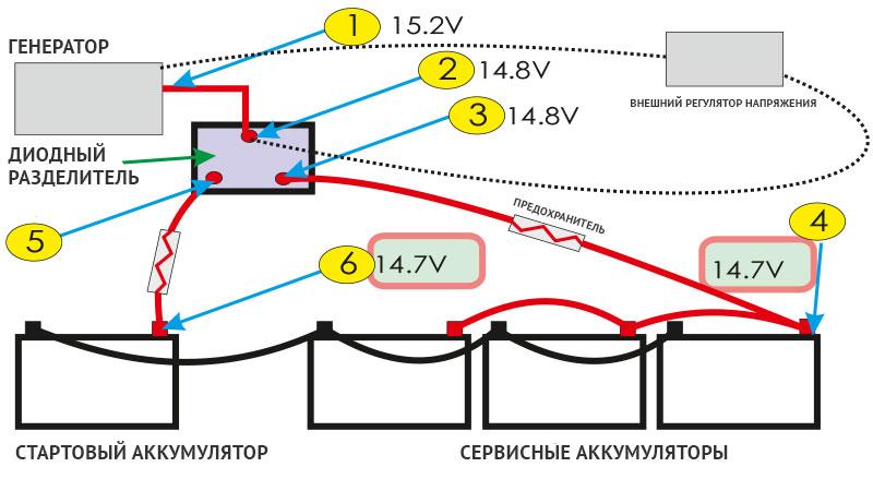 Схема подключения зарядного разделителя для зарядки двух аккумуляторов
