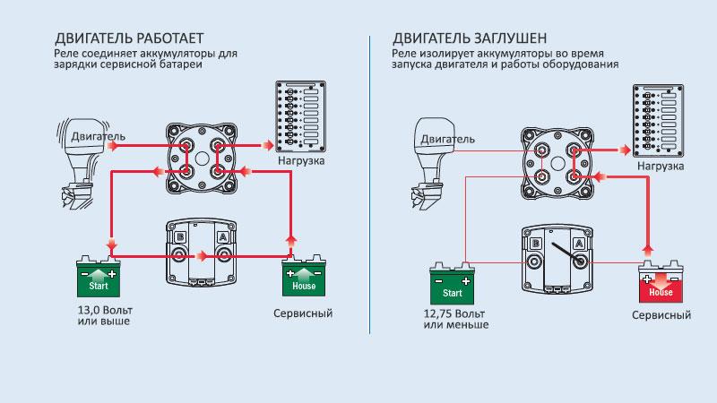 Схема подключения переключателя аккумуляторов и реле развязки