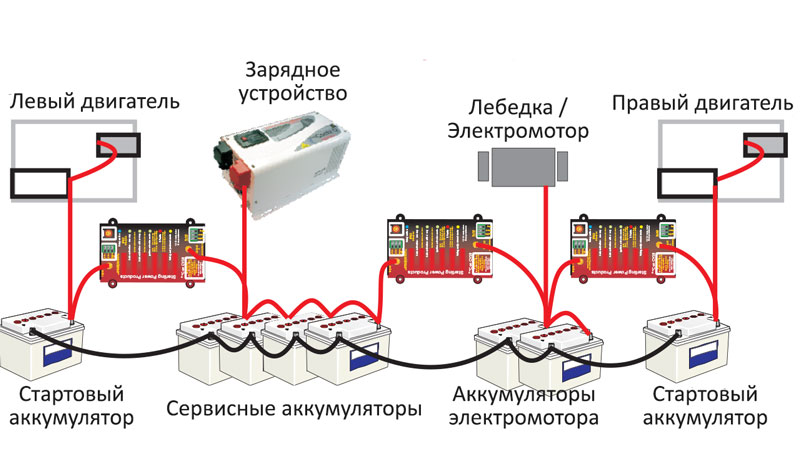 Схема зарядки нескольких аккумуляторных батарей с помощью реле развязки