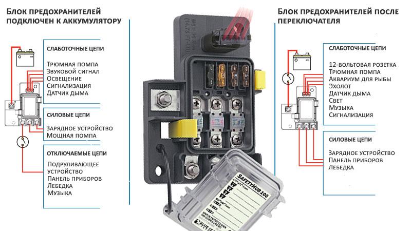 Схема подключения блока предохранителей Blue Sea SafetyHub 100