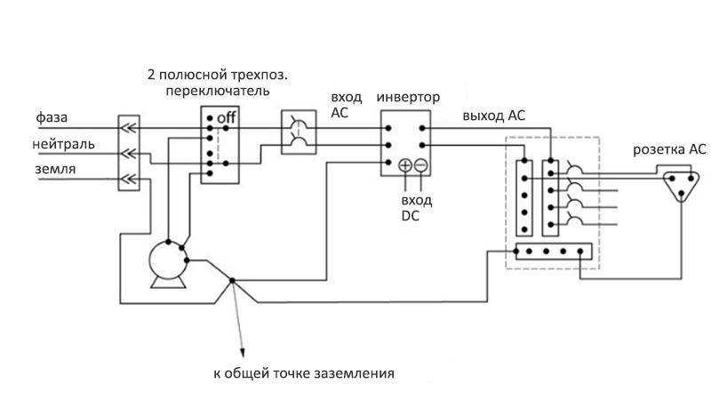 Схема подключения инвертора со встроенным селектором источника переменного напряжения