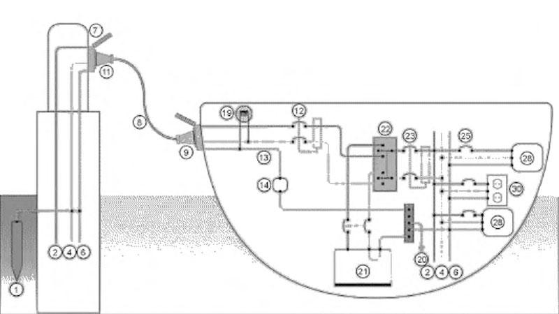 Схема подключения катера или яхты к береговому электропитанию