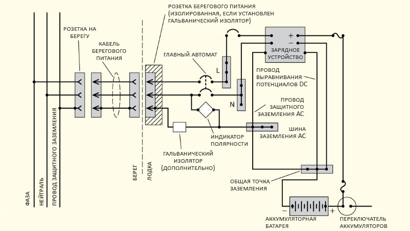 Схема подключения зарядного устройства на катере или яхте