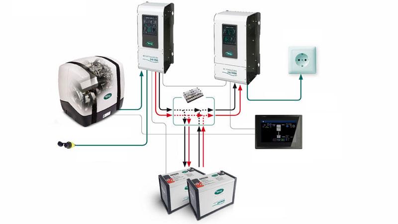 Схема подключения дизельного генератора в систему постоянного и переменного тока на катере