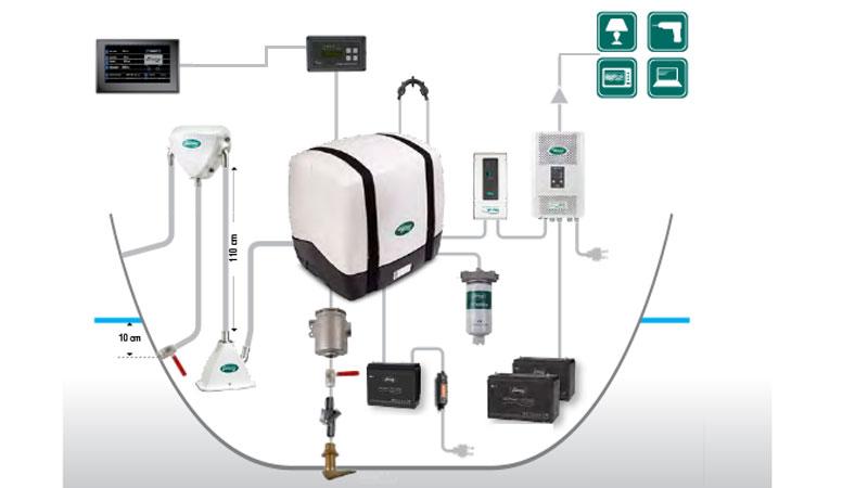 Схема установки дизельного генератора с водяным охлаждением на катер или яхту