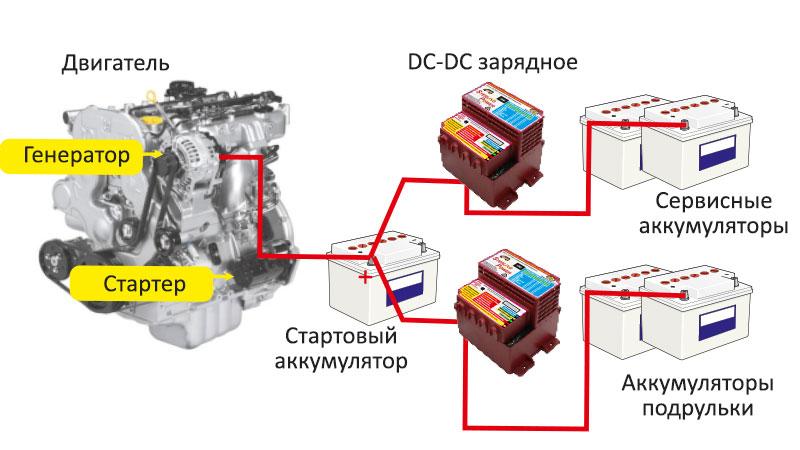 Схема зарядки сервисного и подруливающего аккумуляторов
