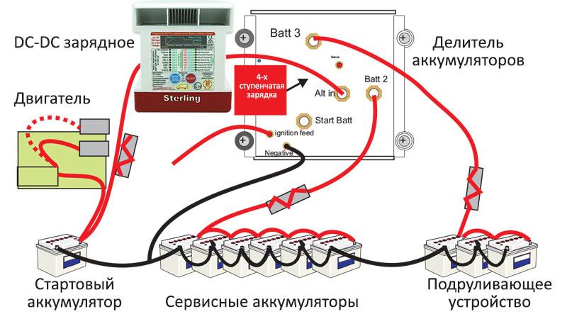 Схема зарядки аккумуляторов подруливающего устройства на катере или яхте от генератора ходового двигателя