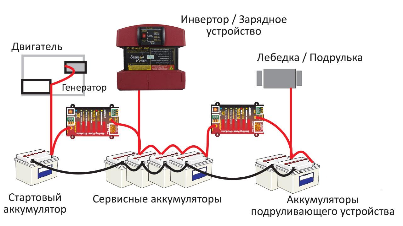 Схема зарядки аккумулятора подруливающего устройства на катере или яхте