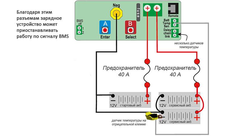 Зарядное устройство отключается по сигналу BMS аккумулятора