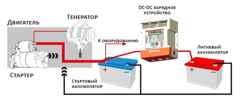 Схема подключения DC-DC устройство для зарядки литий-железо-фосфатного аккумулятора