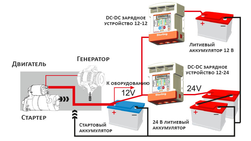 Схема подключения DC-DC конвертеров для зарядки двух тяговых аккумуляторов