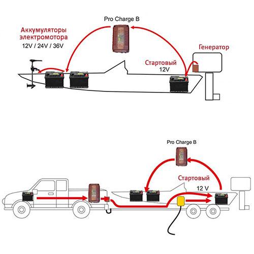 Схема зарядки аккумуляторов от двигателя