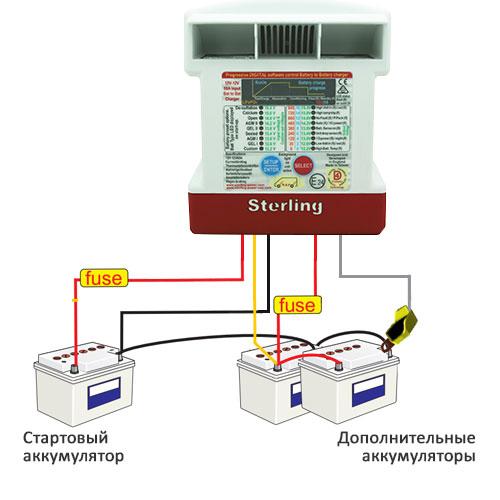 Зарядка дополнительного аккумулятора