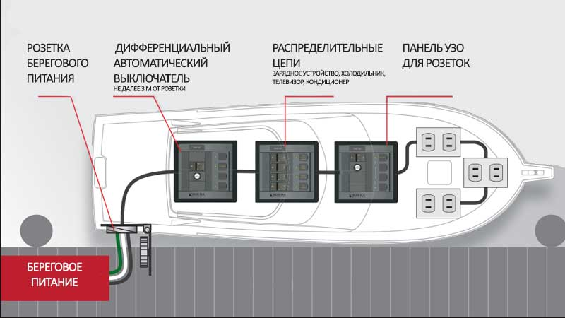 Схема подключения устройств дифференциальной защиты