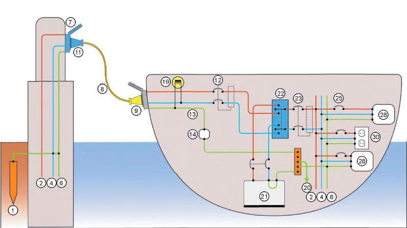 Схема подключения катера к источнику берегового питания