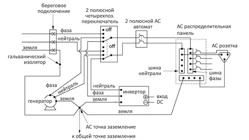 Схема подключения устройств переменного напряжения на борту катера