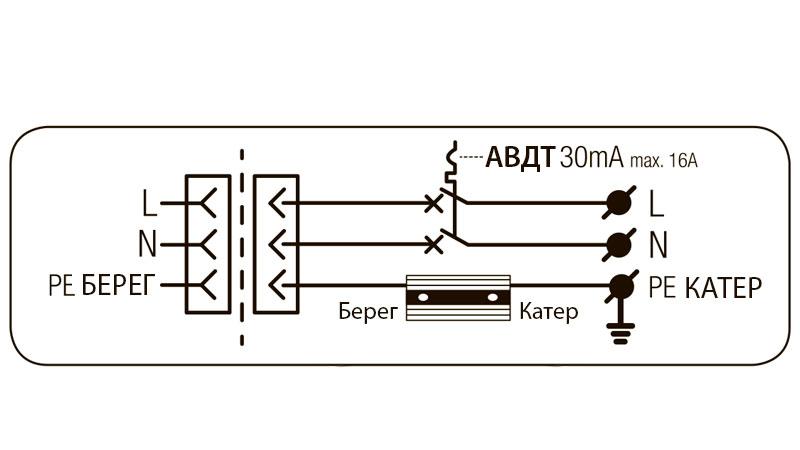 Схема подключения гальванического изолятора на катере
