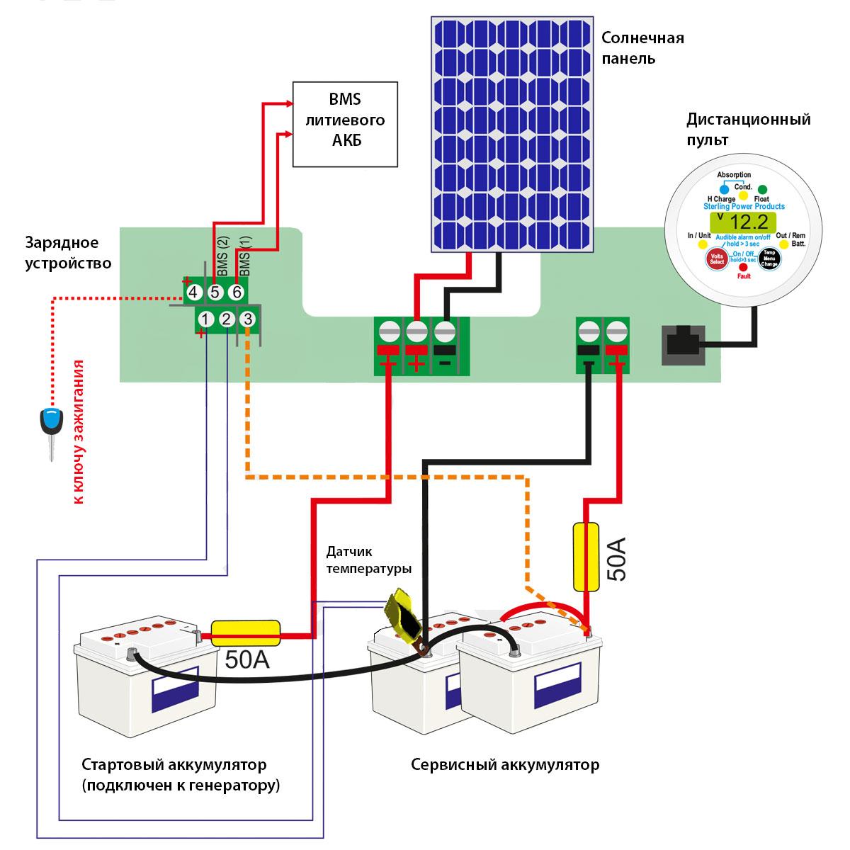 Схема подключения зарядного устройства Sterling Power BBS1230